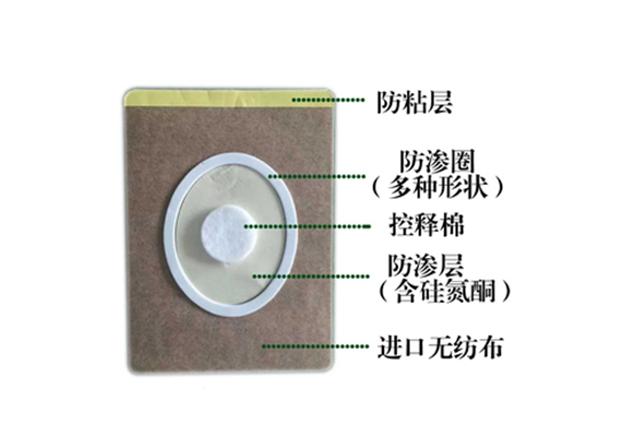 防渗圈透皮穴位贴(圆形 方形 花形等多种形状)