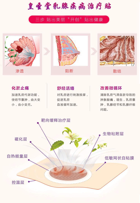 乳腺增生手术隐患副作用